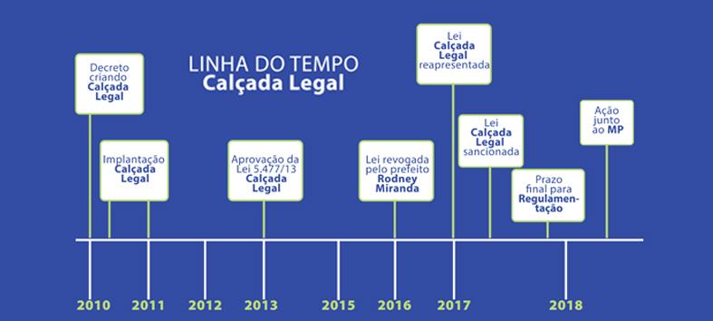 """Coordenador do """"Programa Calçada Cidadã"""" de Vitória participa de Tribuna Livre na Câmara"""